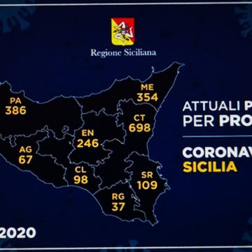 Coronivirus Sicilia, i dati di oggi 11 maggio