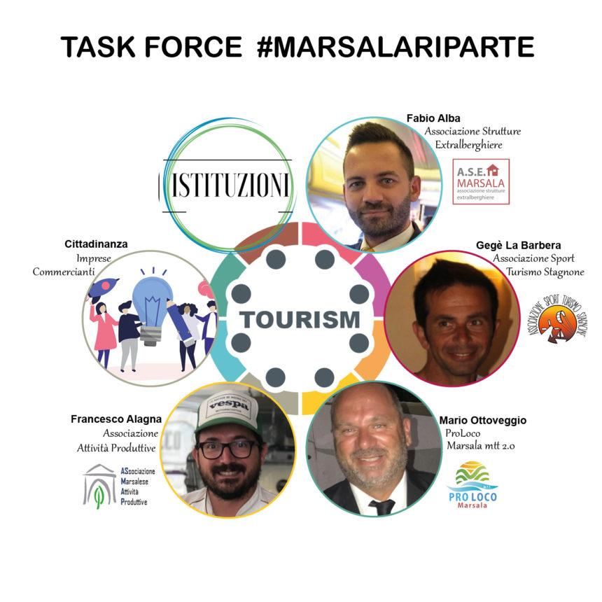 Task Force #Marsalariparte