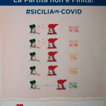 Coronavirus, nuova ordinanza di Musumeci: controlli nei locali e negli esercizi pubbblici, sanzioni per i trasgressori, ma anche misure sanitarie speciali